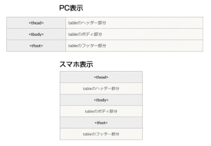 tabel-css-table1